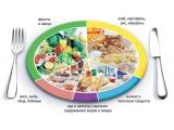 Марко Поло - иконка «питание» в Славянке